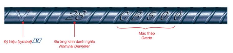 Thép thanh vằn Miền Nam CB500
