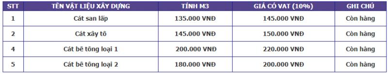 Báo giá vật liệu xây dựng tại TPHCM h2