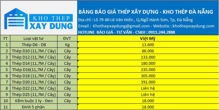 bảng giá thép việt mỹ tại đà nẵng