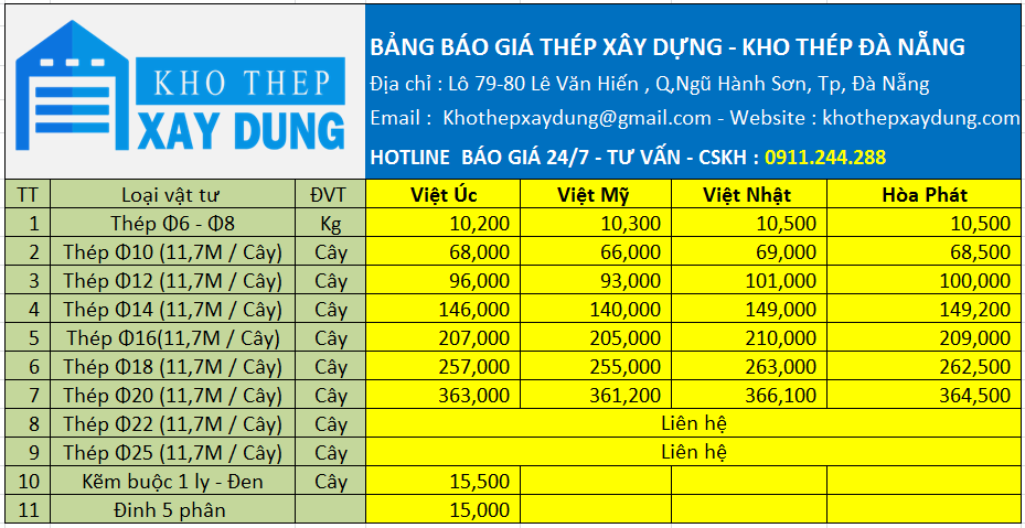 Bảng báo giá thép xây dựng tại đà nẵng năm 2020