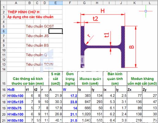 Tiêu chuẩn kích thước thép hình chữ H