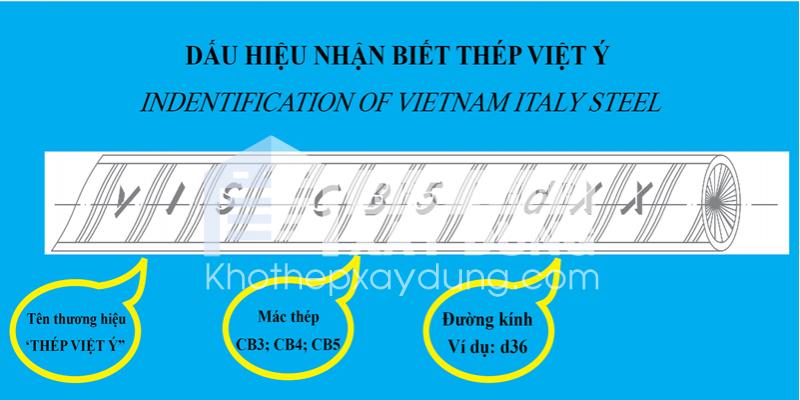 Ký hiệu thép cây Việt Ý